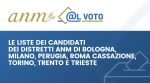 Le liste candidati alle elezioni dei distretti ANM di Bologna, Milano, Perugia, Roma Cassazione, Torino, Trento e Trieste -